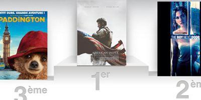 Box Office US: American Sniper passe les 200 millions de dollars de recettes !