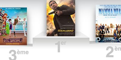 Box-office US : Equalizer 2 et Mamma Mia 2 au coude-à-coude