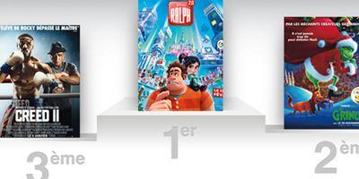 Box-office US : Ralph 2.0 fait le triplé !