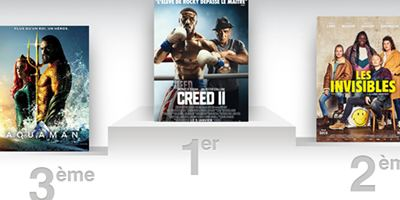 Creed 2 : Rocky vainqueur du box-office français par KO