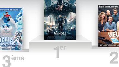 Box-office France : Venom ne lâche rien