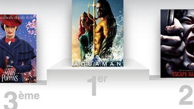 Box-office US : Aquaman plus fort que Batman, Superman et Wonder Woman !