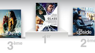 Glass : le nouveau Shyamalan double la mise au box-office US