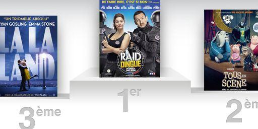 Box-office France : RAID Dingue, Tous en scène et La La Land millionnaires