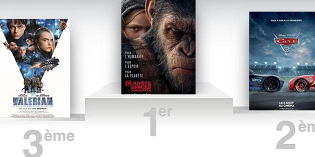 Box-office France : La Planète des singes et Cars 3 millionnaires en une semaine