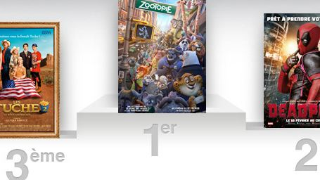 Box office France : Zootopie réalise le 2ème meilleur démarrage de l'année