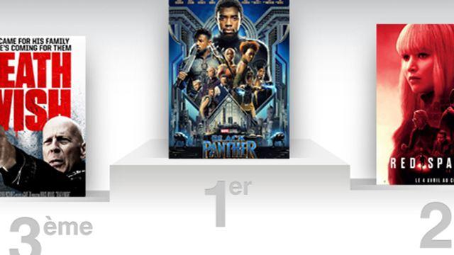 Box-office US : Black Panther dépasse le demi-milliard de dollars de recettes !