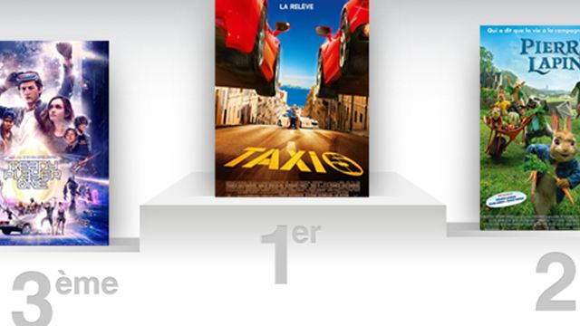 Box-office France : 1,5 millions d'entrées pour Taxi 5 qui démarre en trombe