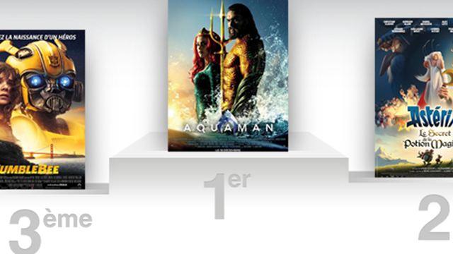 Box-office France : Aquaman, toujours comme un poisson dans l'eau à la première place