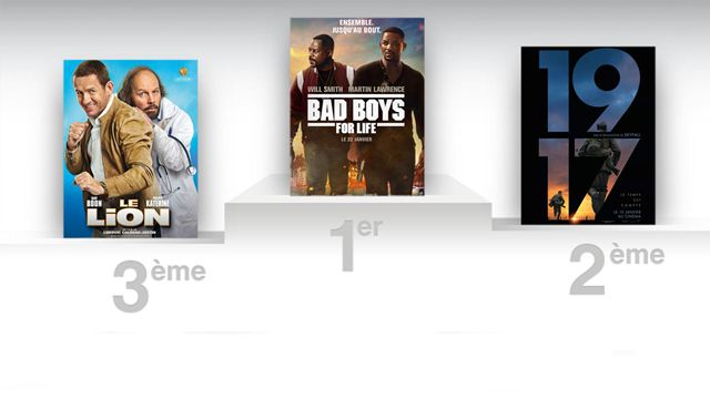 Box-office France : Bad Boys For Life et 1917 font la course en tête