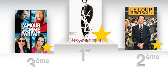 Box office france presque un million d 39 entr es pour yves saint laurent actus cin allocin - Allocine box office france ...