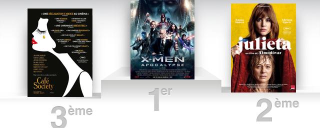 Box office france x men apocalypse fait tomber captain america actus cin allocin - Box office cine directors ...