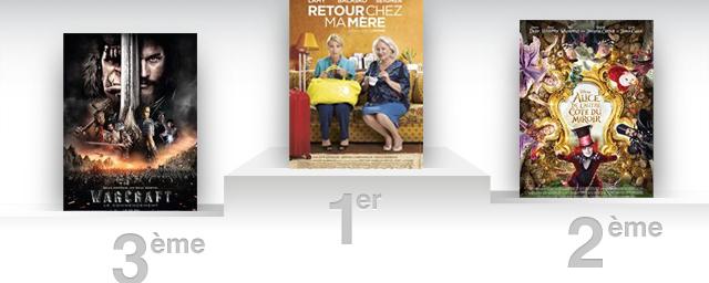 Box office france ind boulonnable retour chez ma m re actus cin allocin - Allocine box office france ...