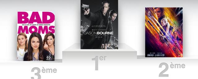 Box office us jason bourne mate la concurrence actus cin allocin - Box office cine directors ...