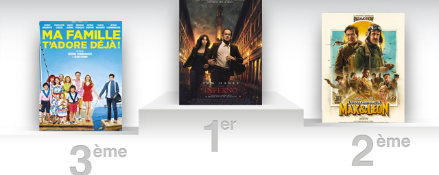Box office france inferno s abat sur l hexagone actus cin allocin - Allocine box office france ...