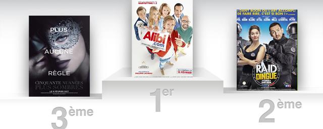 Box office france d j millionnaire allocin - Allocine box office france ...
