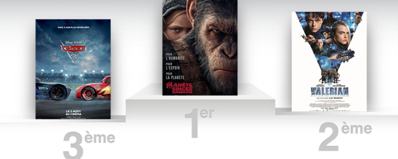 Box office france la plan te des singes et val rian m nent toujours la danse allocin - Allocine box office france ...
