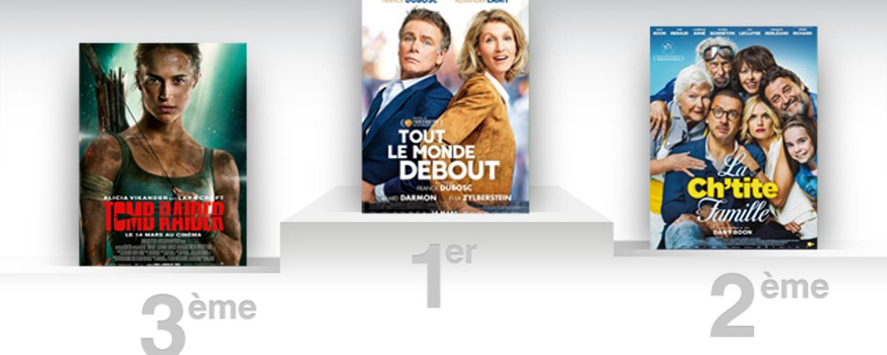 Box-office France : Franck Dubosc met Tout le monde debout sur la première marche du podium