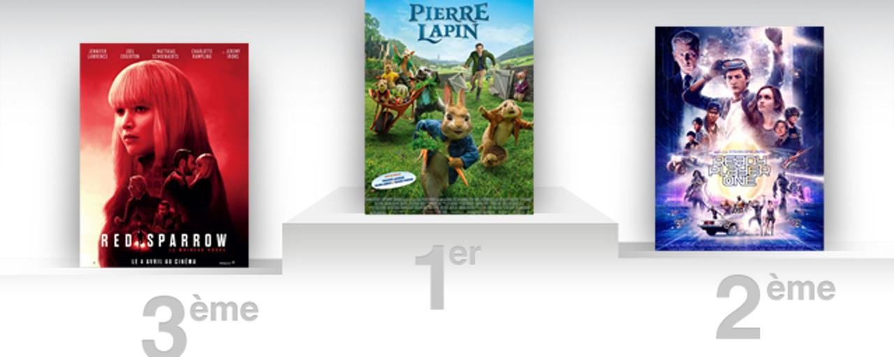 Box office france pierre lapin bondit la premi re place allocin - Allocine box office france ...