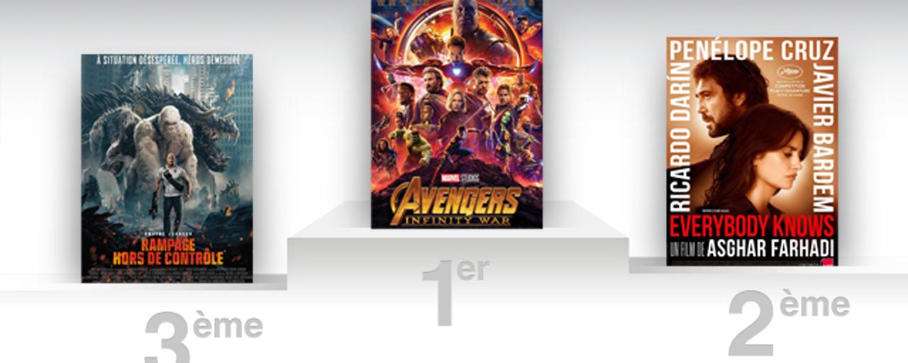 Box office france avengers infinity war plus fort que l 39 ere d 39 ultron allocin - Allocine box office france ...