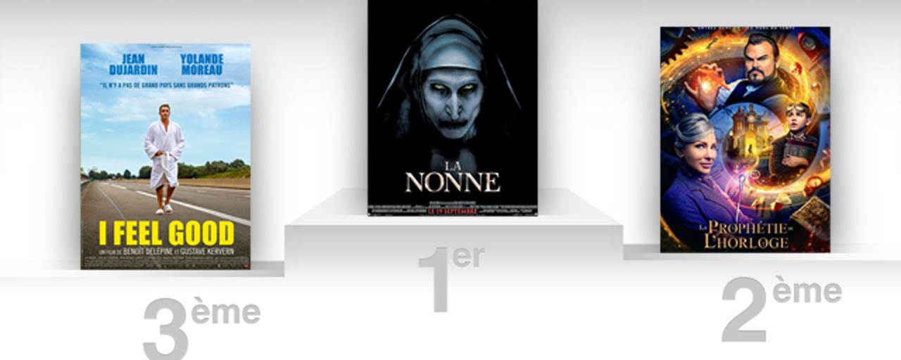 Box office france la nonne continue d envo ter le public fran ais allocin - Allocine box office france ...