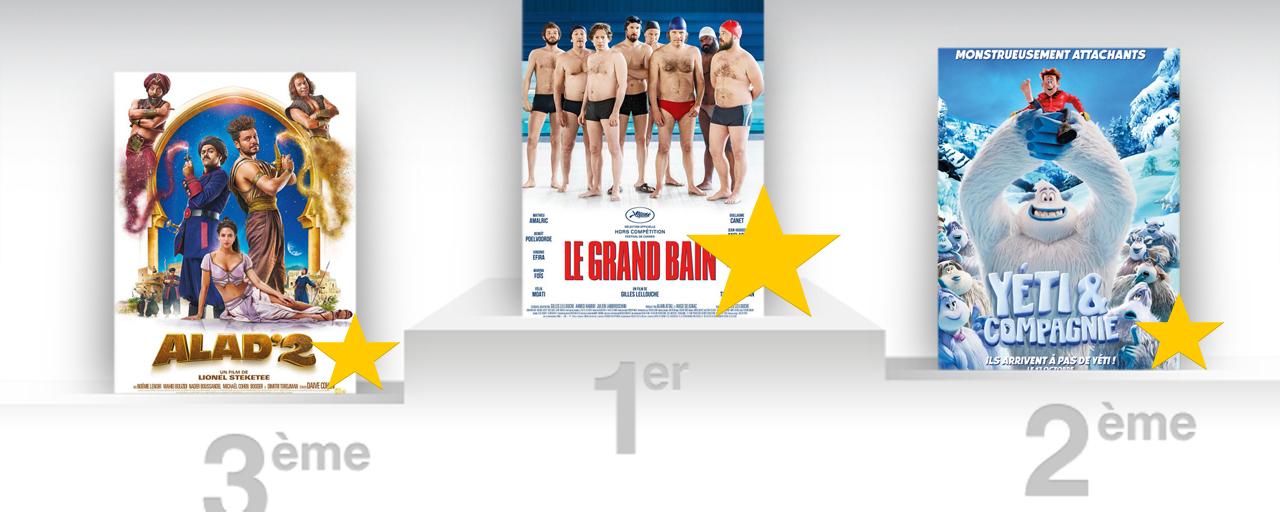 Box office france tout le monde plonge dans le grand bain de gilles lellouche allocin - Allocine box office france ...