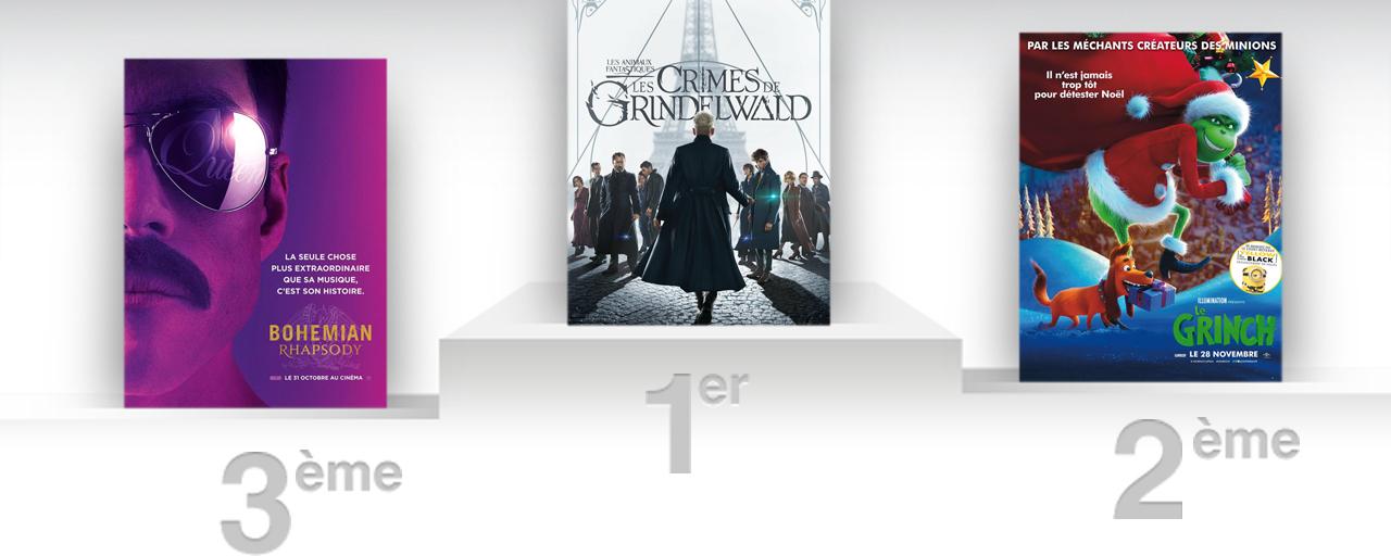 Box Office US : Les Animaux fantastiques en tête, la magie opère