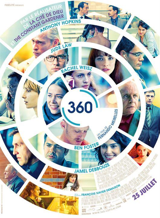 360 : Affiche