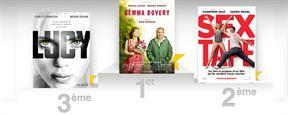 Box Office France: la Gemma Bovery de Fabrice Luchini chasse Lucy de la première place