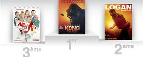 Box-office France : Kong Skull Island reste au sommet