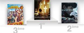 Box-office US : Annabelle 2 fait frissonner le public américain