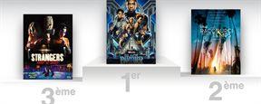 Box-office US : quatre à la suite pour Black Panther, un record pour Marvel !