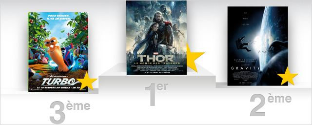 "Box-office France : ""Thor 2"" assomme la concurrence !"