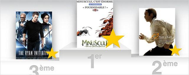 "Box-office France : ""Minuscule"" devient grand !"