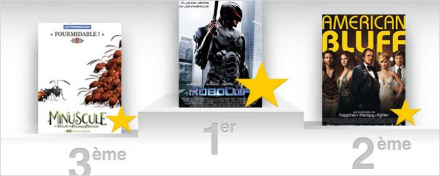 "Box-office France : ""Robocop"" résiste à l'""American Bluff"" !"