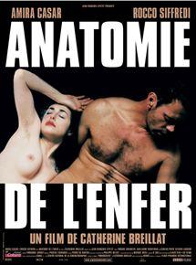 Anatomie de lenfer