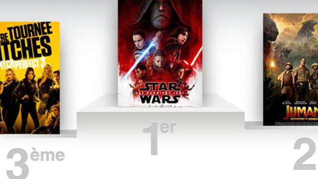 Box-office US : Star Wars - Les Derniers Jedi toujours au top !